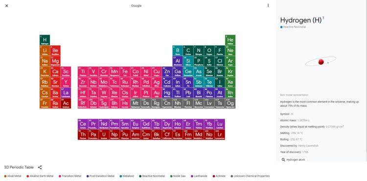 Google lança tabela periódica interativa | Imagem: reprodução